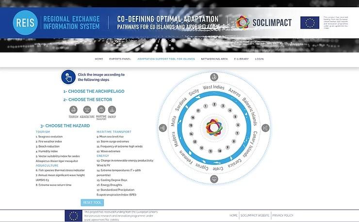 Una herramienta apoya la formulación de políticas de adaptación al cambio climático en islas